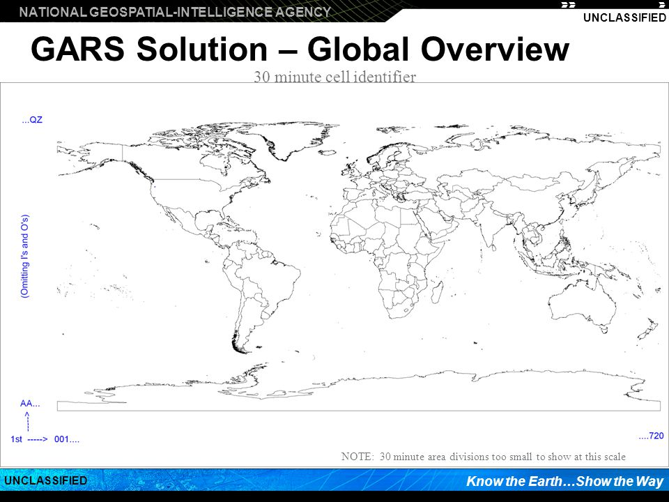 GARS Solution – Global Overview