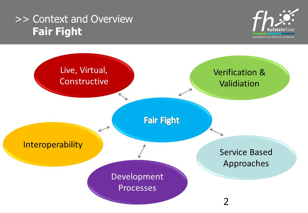 >> Context and Overview Fair Fight