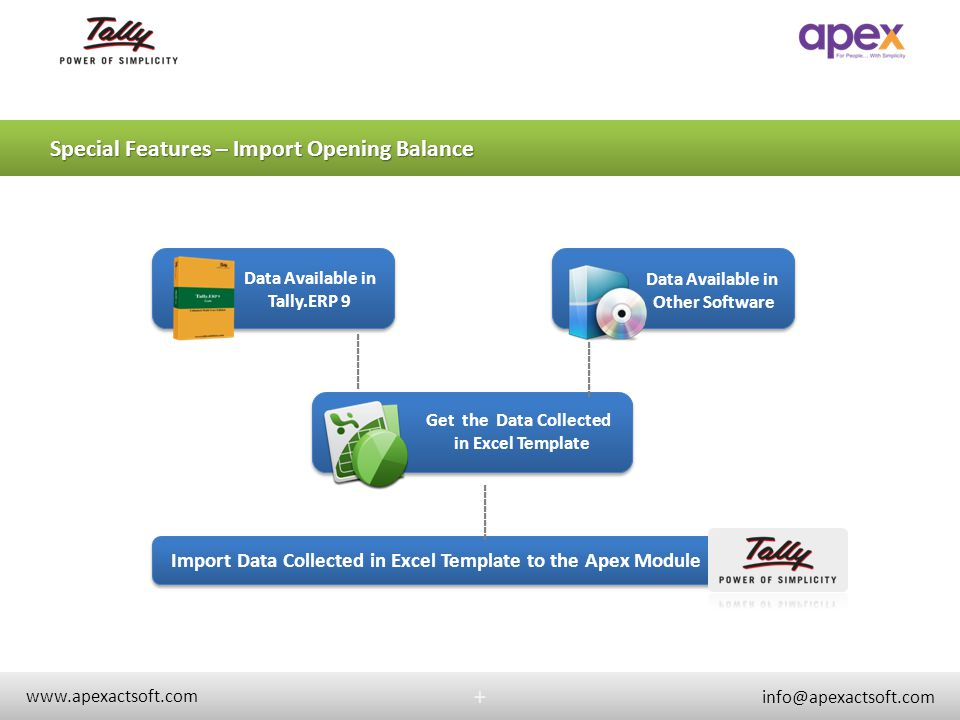 Import Data Collected in Excel Template to the Apex Module