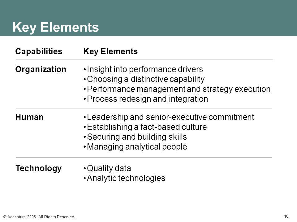 Key Elements Capabilities Key Elements Organization