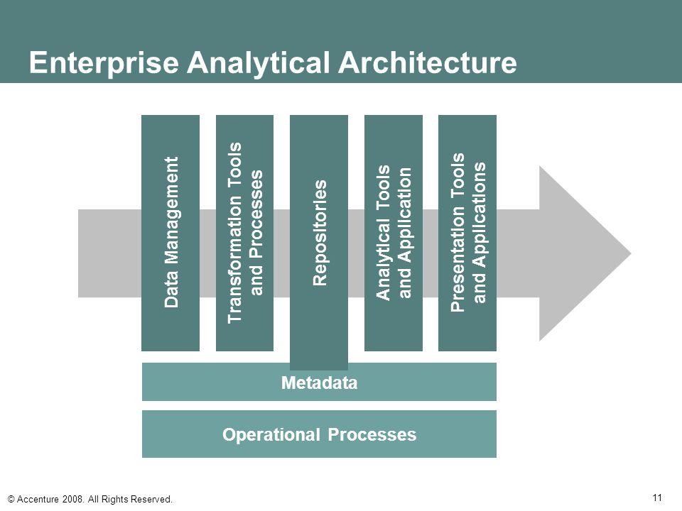 Enterprise Analytical Architecture