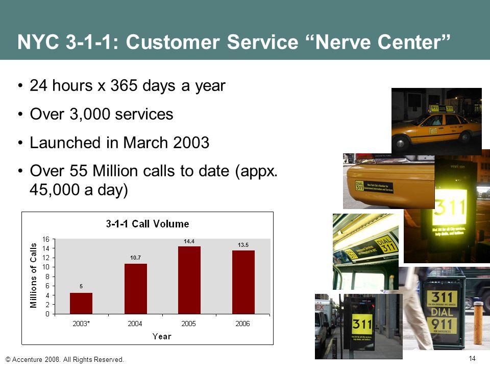 NYC 3-1-1: Customer Service Nerve Center
