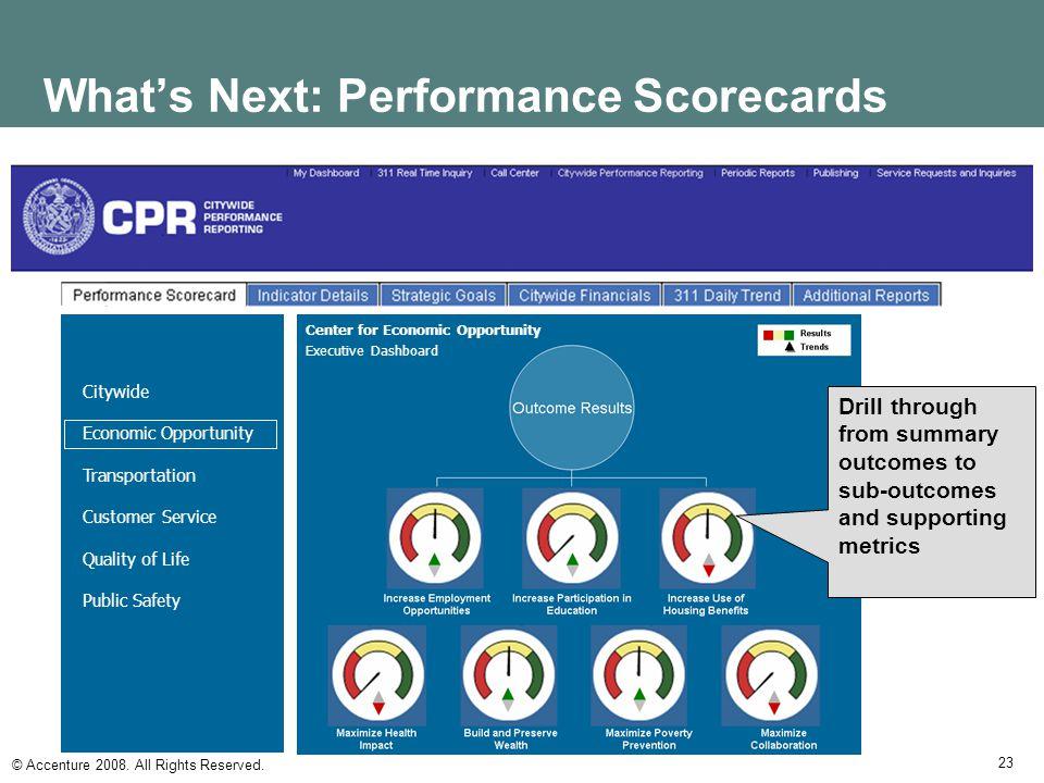 What's Next: Performance Scorecards