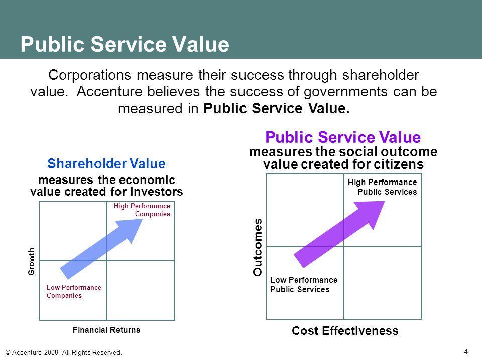 Public Service Value Public Service Value