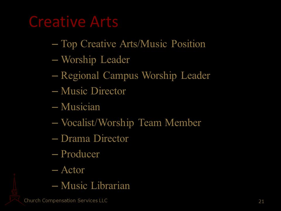 Creative Arts Top Creative Arts/Music Position Worship Leader