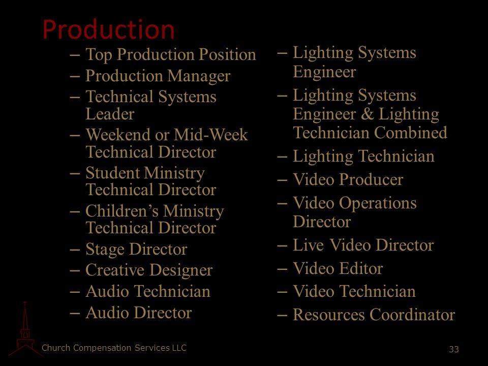 Production Lighting Systems Engineer Top Production Position