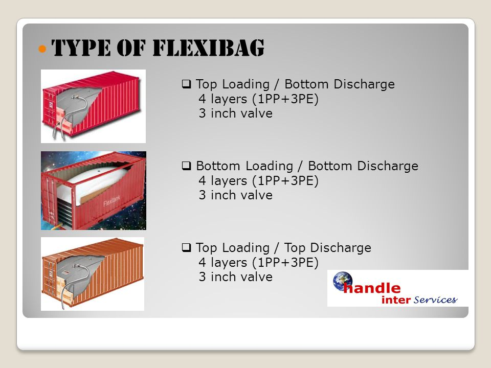 TYPE OF FLEXIBAG Top Loading / Bottom Discharge 4 layers (1PP+3PE)
