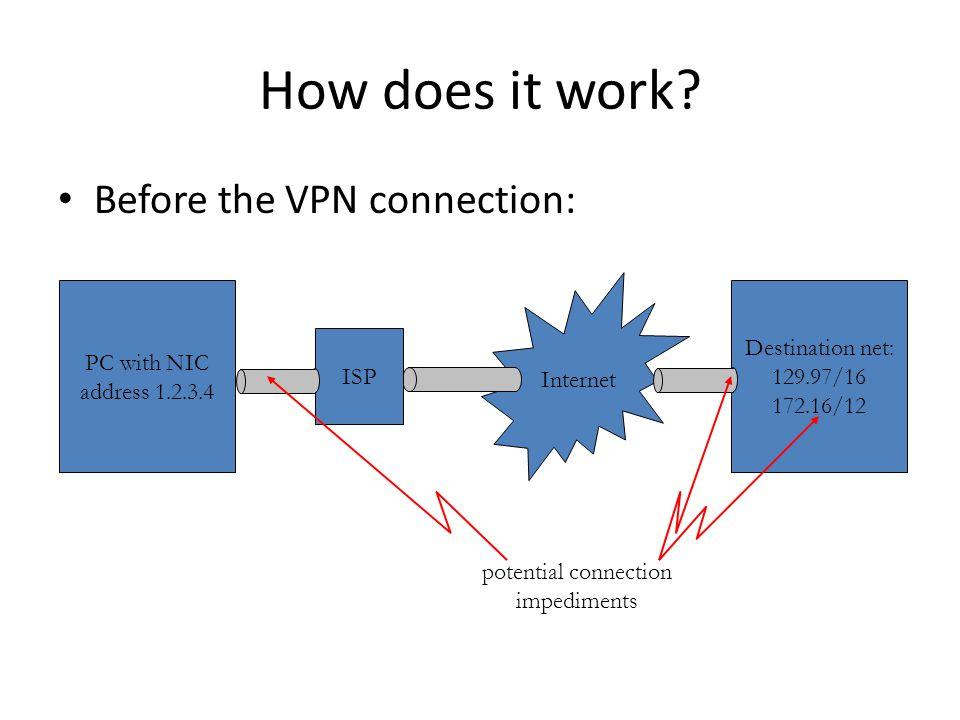 potential connection impediments