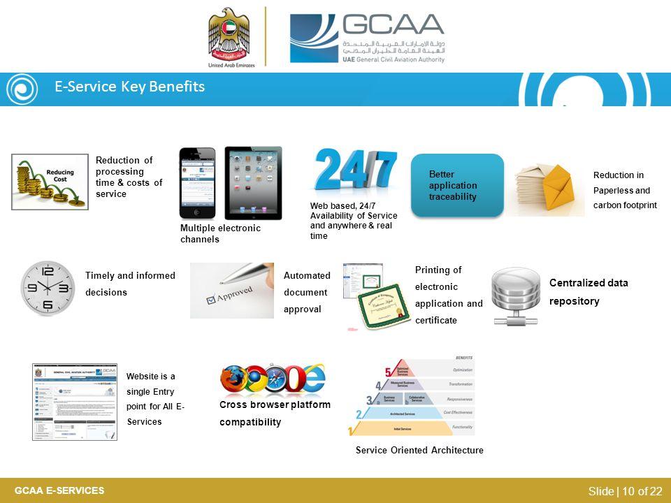 E-Service Key Benefits