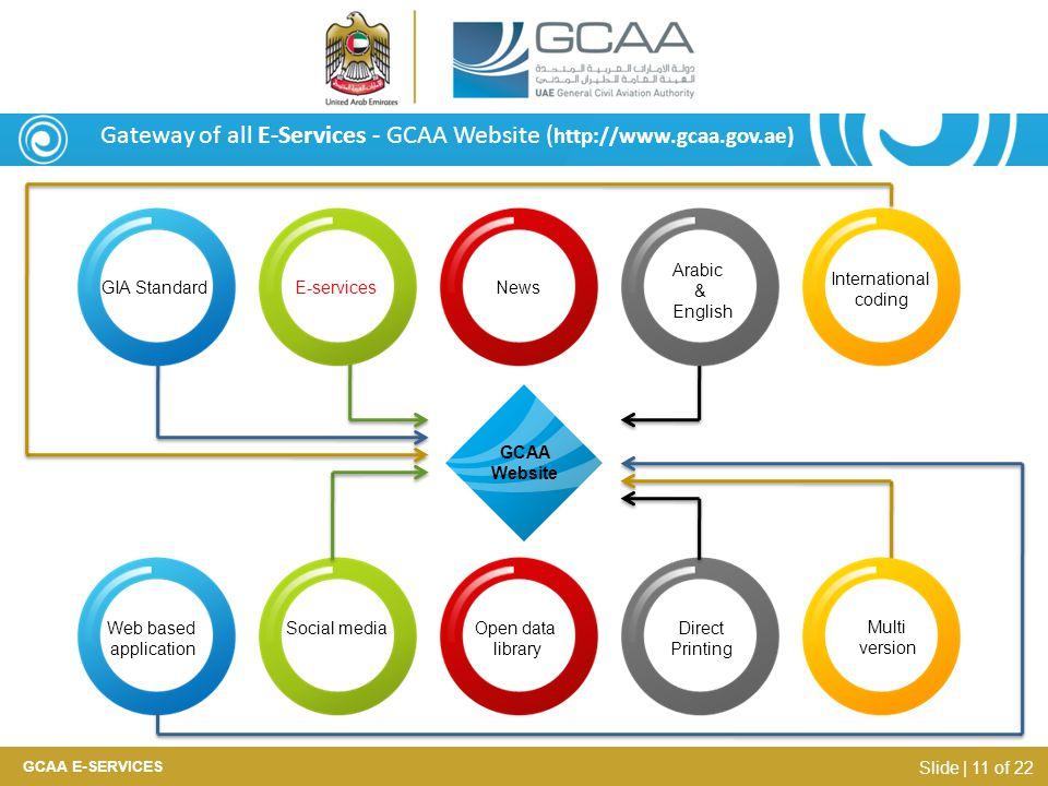 Gateway of all E-Services - GCAA Website (http://www.gcaa.gov.ae)
