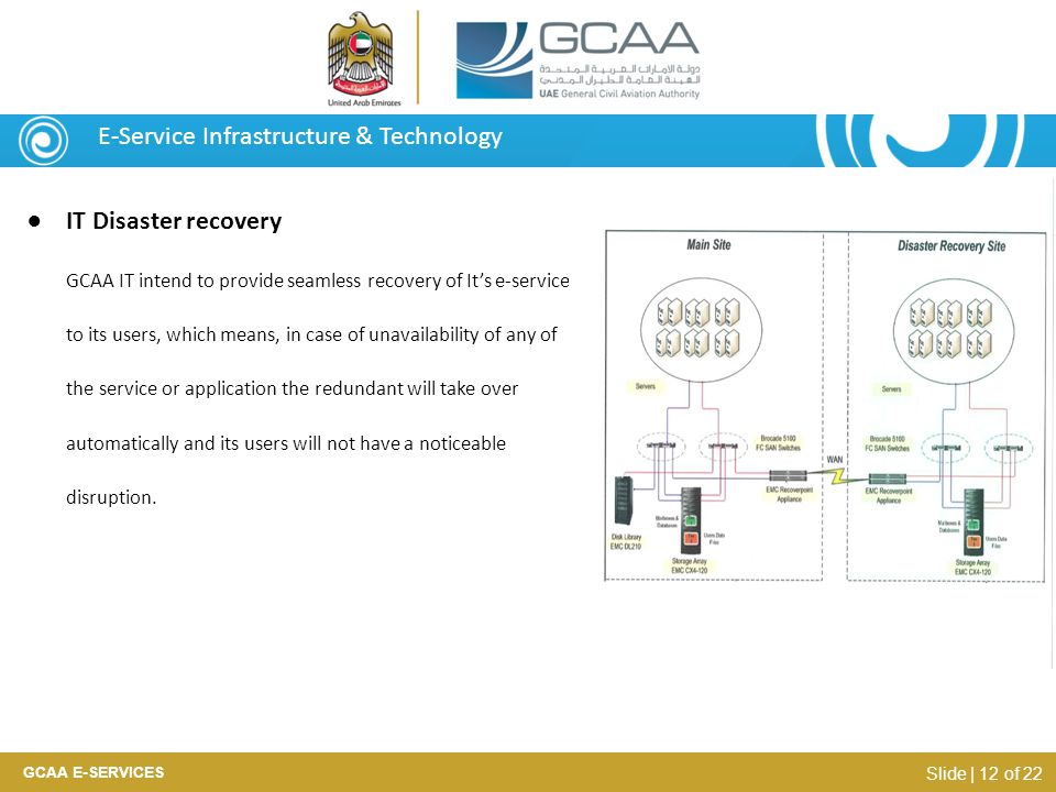 E-Service Infrastructure & Technology