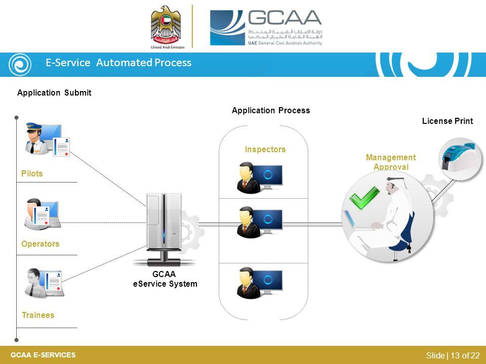 E-Service Automated Process