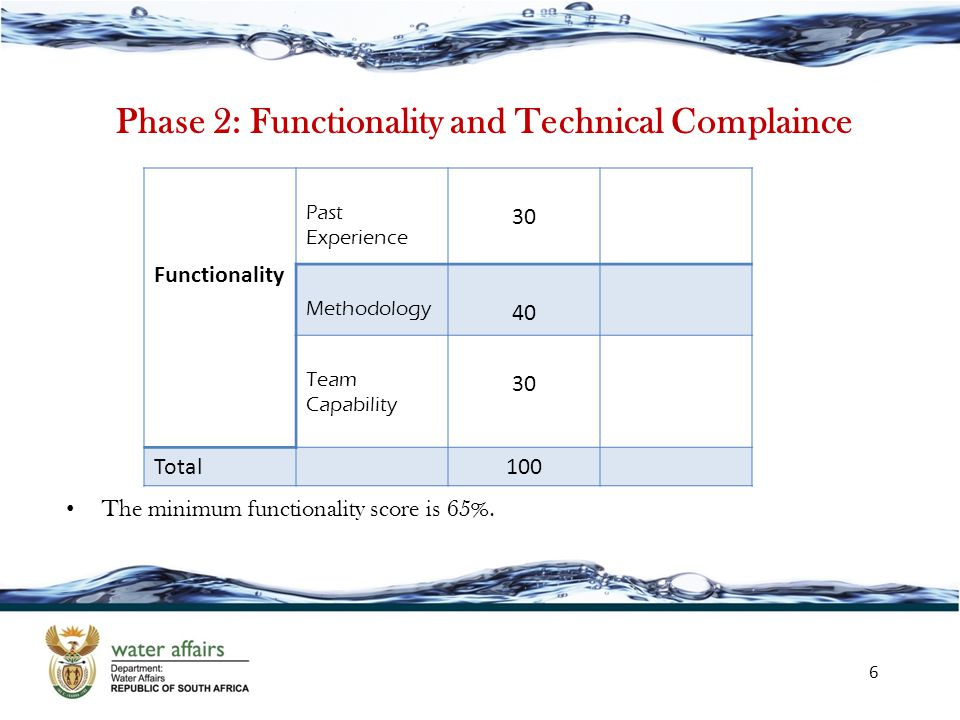 Phase 2: Functionality and Technical Complaince