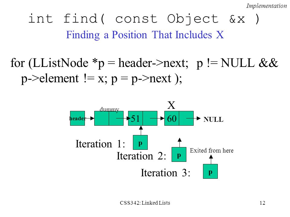 int find( const Object &x ) Finding a Position That Includes X