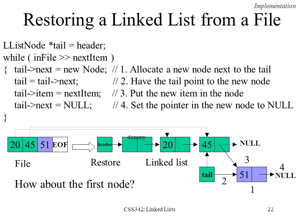 Restoring a Linked List from a File