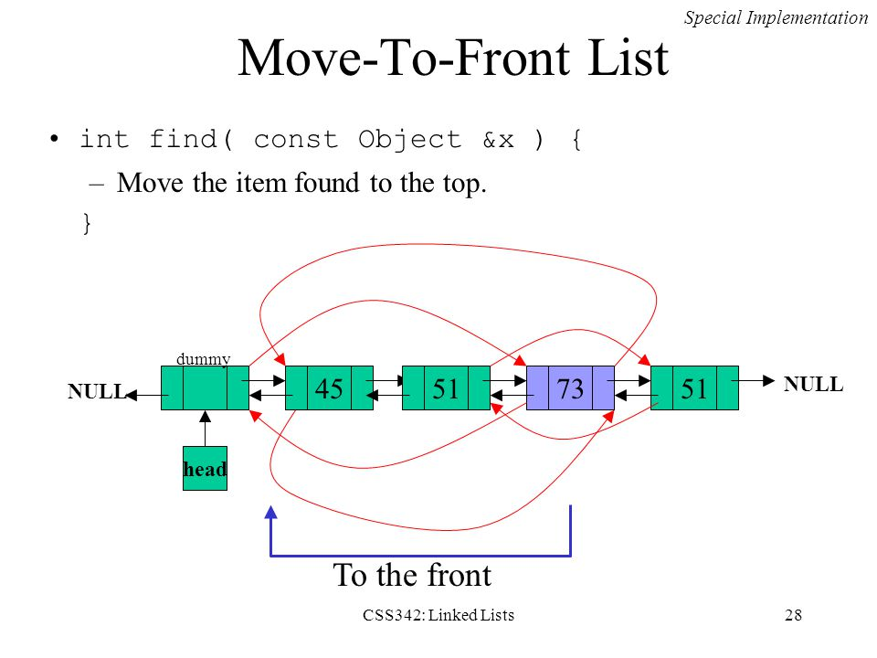 Move-To-Front List To the front int find( const Object &x ) {