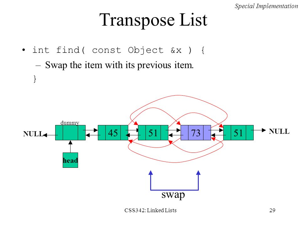 Transpose List swap int find( const Object &x ) {