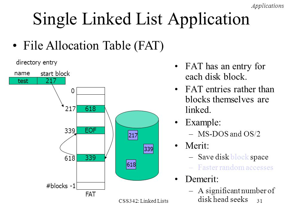 Single Linked List Application