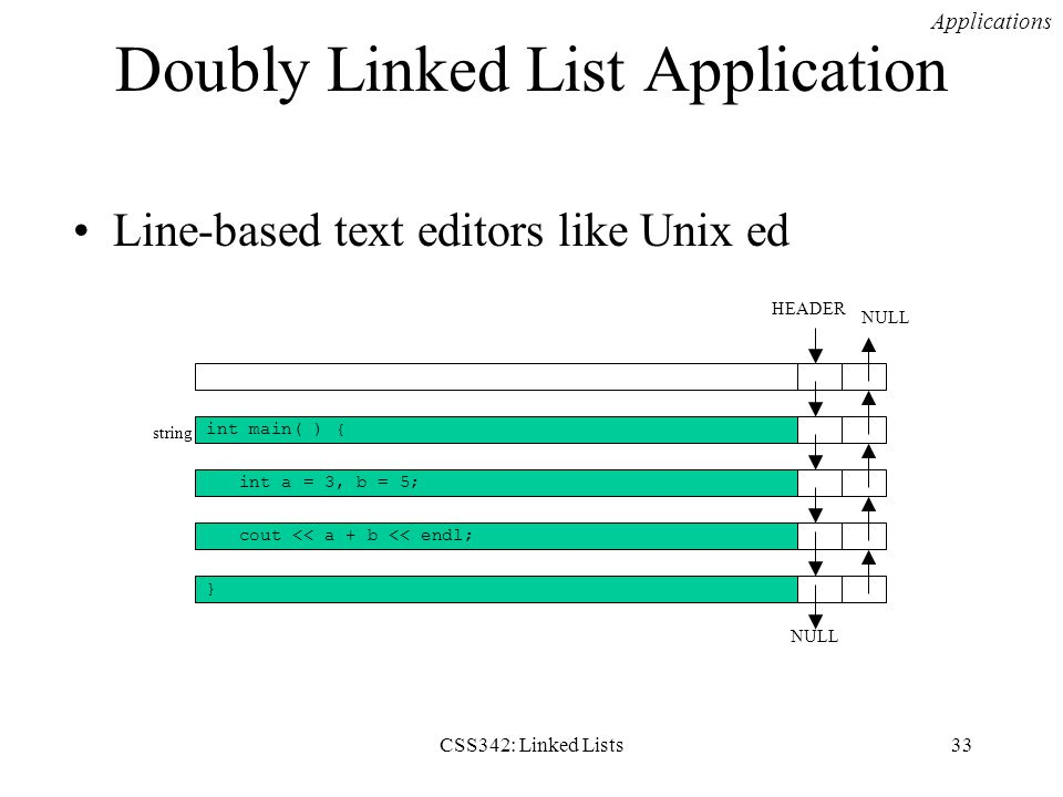 Doubly Linked List Application