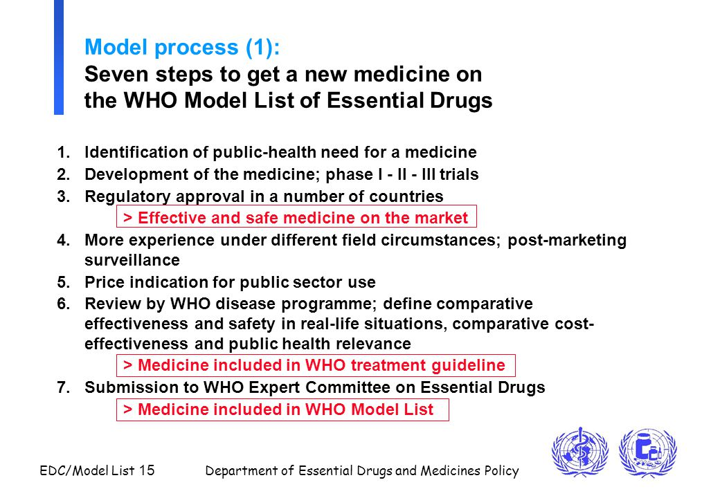 Model process (1): Seven steps to get a new medicine on the WHO Model List of Essential Drugs