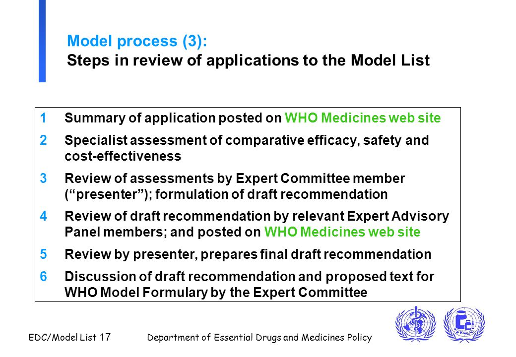 Model process (3): Steps in review of applications to the Model List