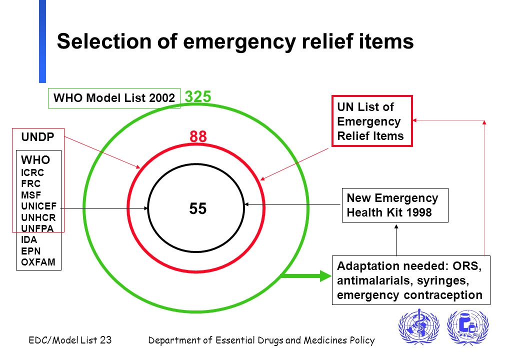 Selection of emergency relief items