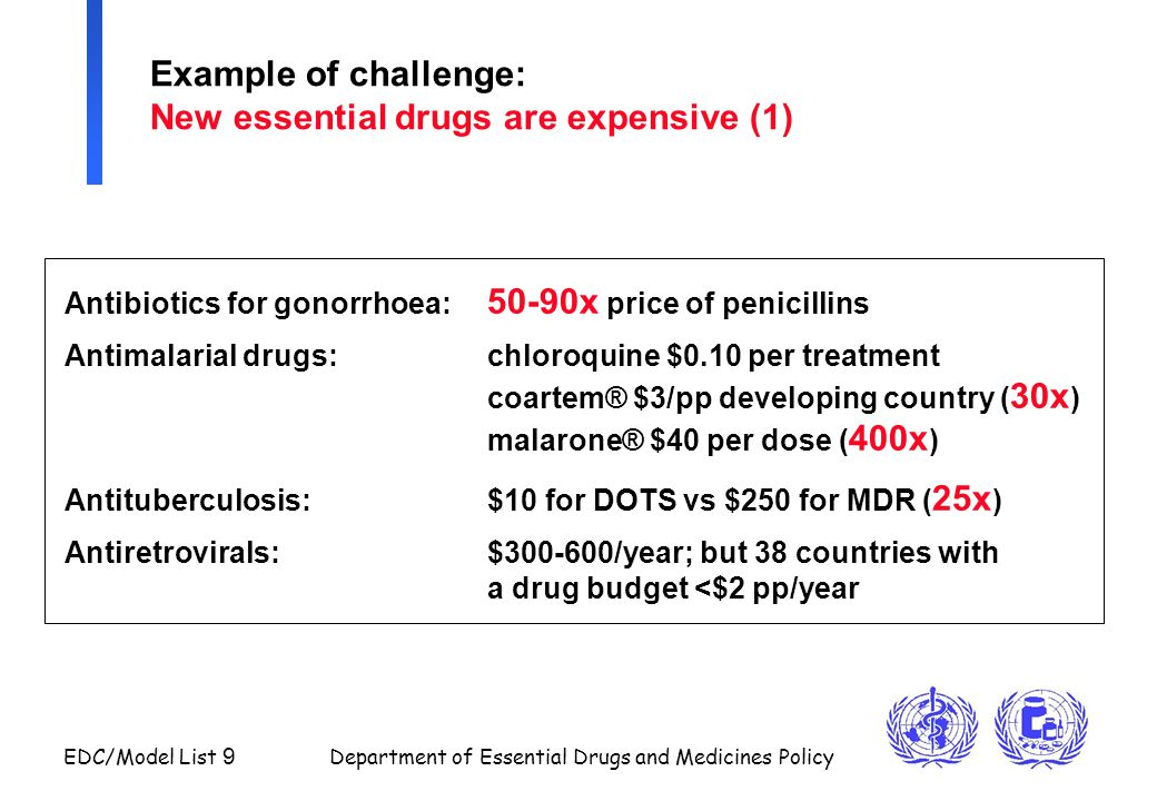 Example of challenge: New essential drugs are expensive (1)