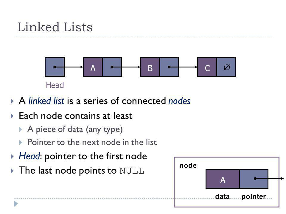 Linked Lists A linked list is a series of connected nodes