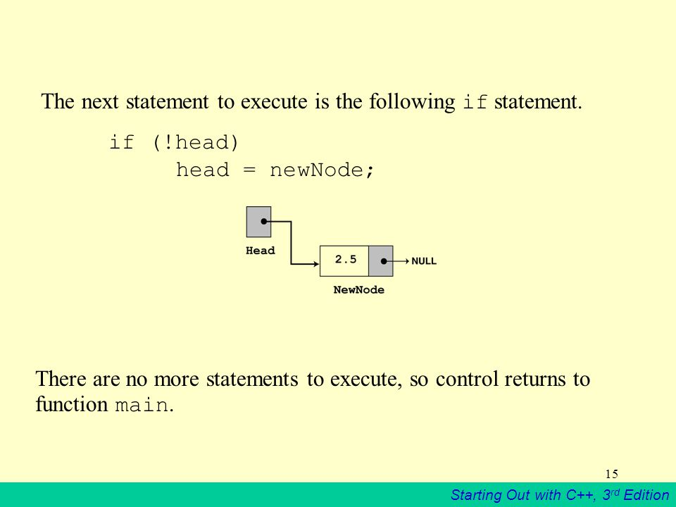 The next statement to execute is the following if statement.
