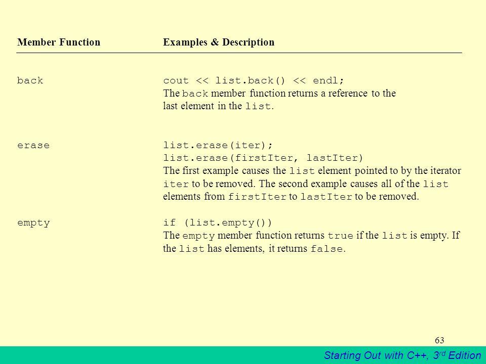 Member Function Examples & Description