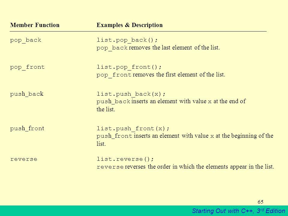 Member Function. Examples & Description pop_back. list. pop_back();