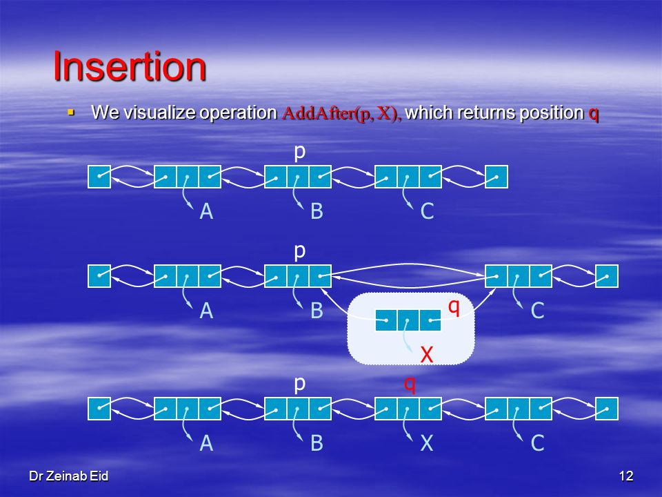 Insertion p A B C p q A B C X p q A B X C