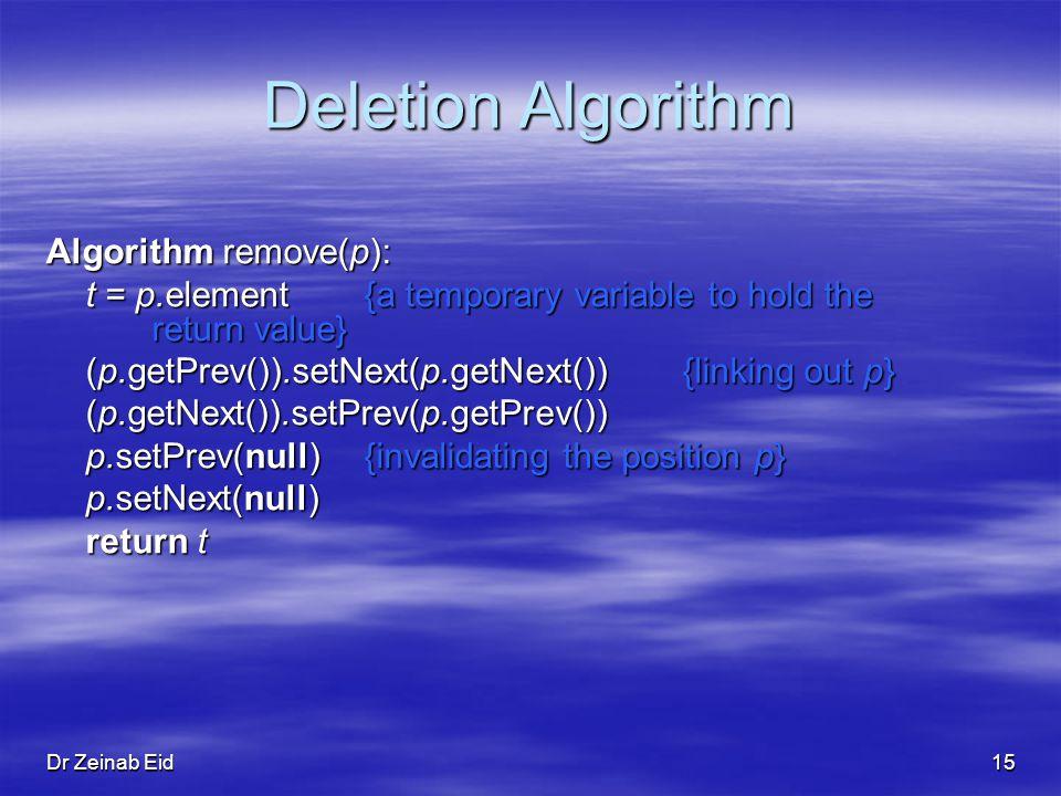 Deletion Algorithm Algorithm remove(p):