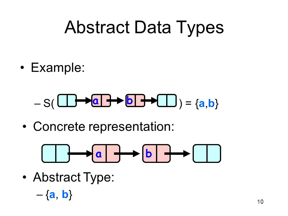 Abstract Data Types Example: Concrete representation: Abstract Type: