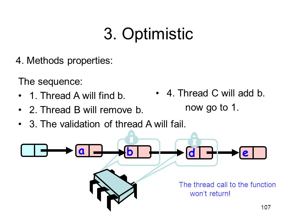 3. Optimistic a b d e 4. Methods properties: The sequence: