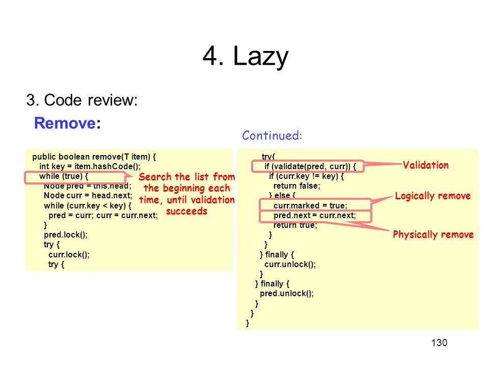 4. Lazy 3. Code review: Remove: Continued: Validation