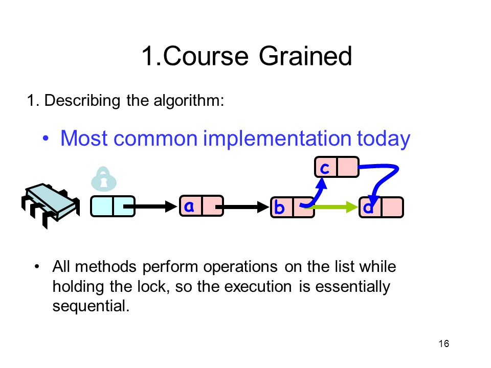 1.Course Grained Most common implementation today c a b d