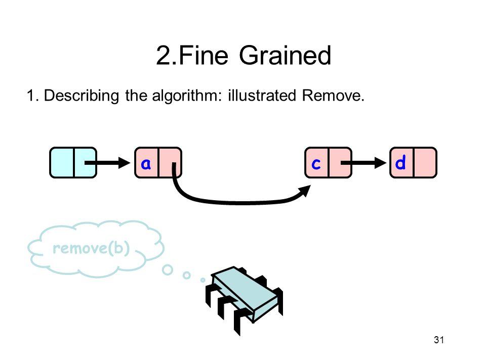 2.Fine Grained a c d 1. Describing the algorithm: illustrated Remove.