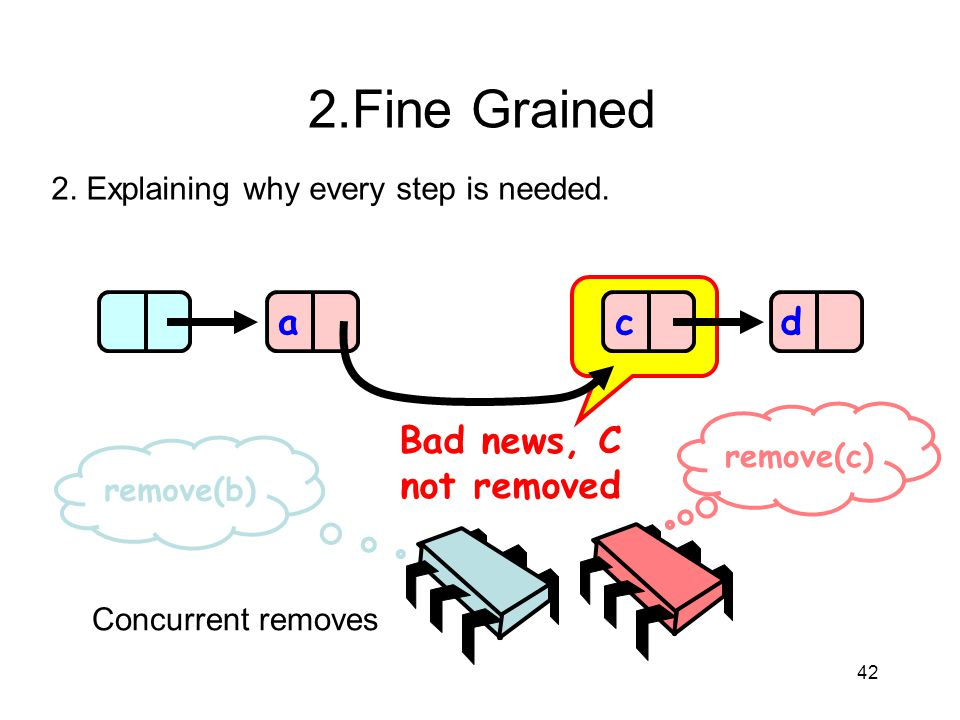 2.Fine Grained a c d Bad news, C not removed