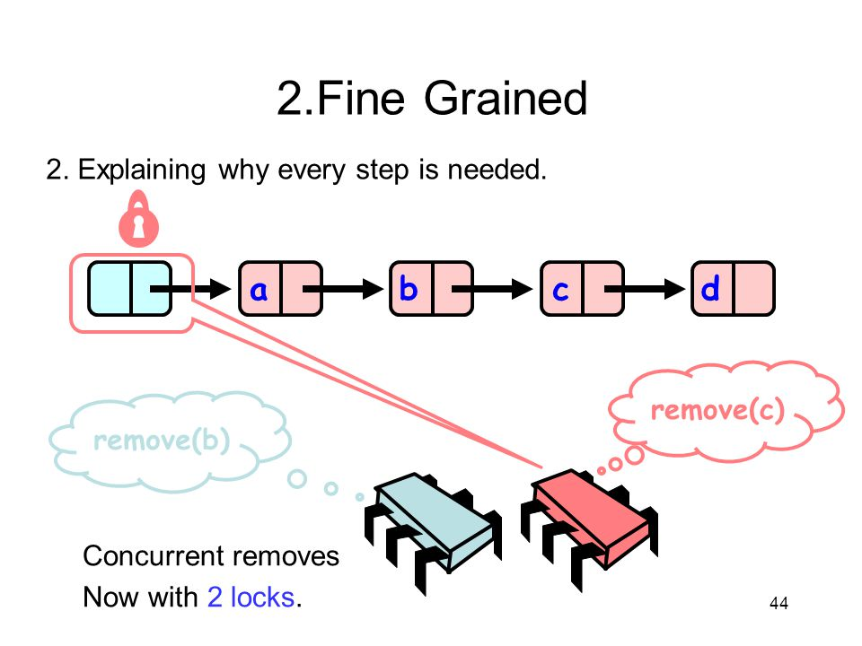 2.Fine Grained a b c d 2. Explaining why every step is needed.