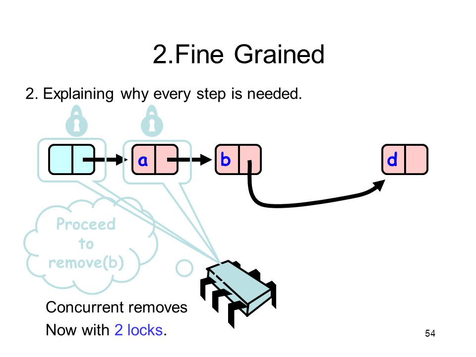 2.Fine Grained a b d 2. Explaining why every step is needed.