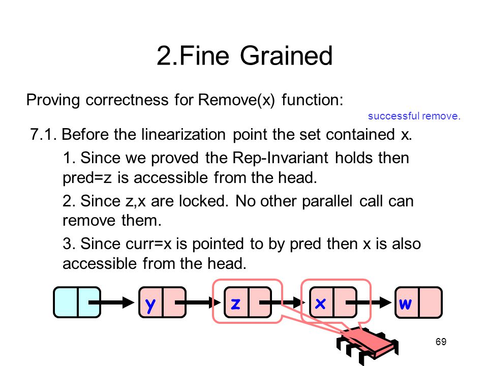2.Fine Grained y z x w Proving correctness for Remove(x) function: