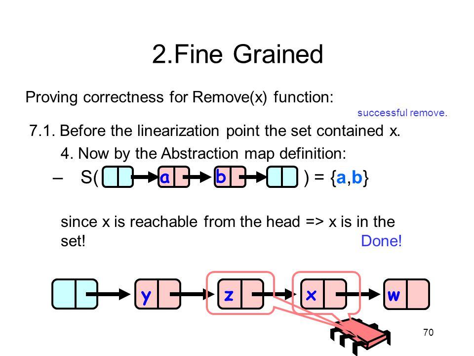 2.Fine Grained S( ) = {a,b} a b y z x w