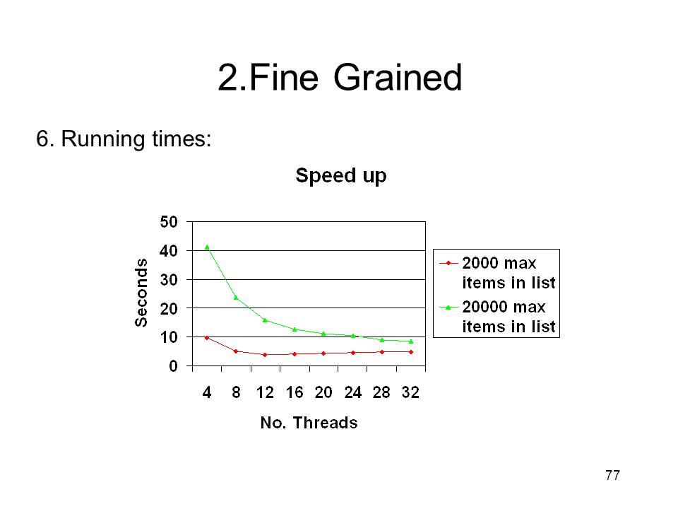 2.Fine Grained 6. Running times: 77 77