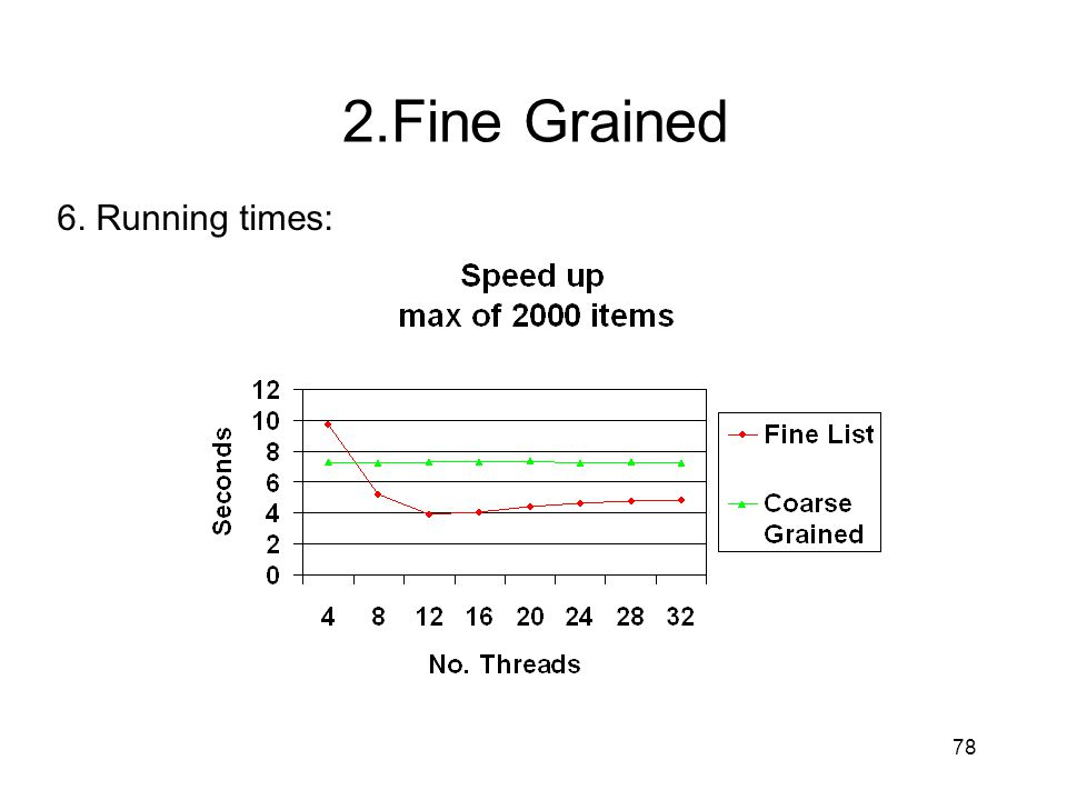2.Fine Grained 6. Running times: 78 78
