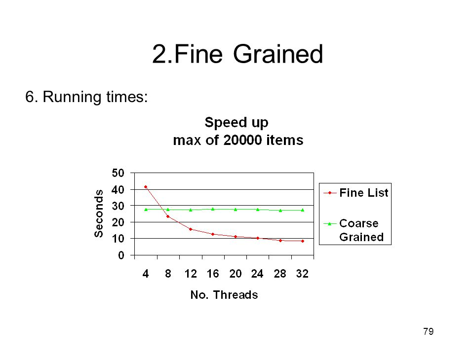 2.Fine Grained 6. Running times: 79 79