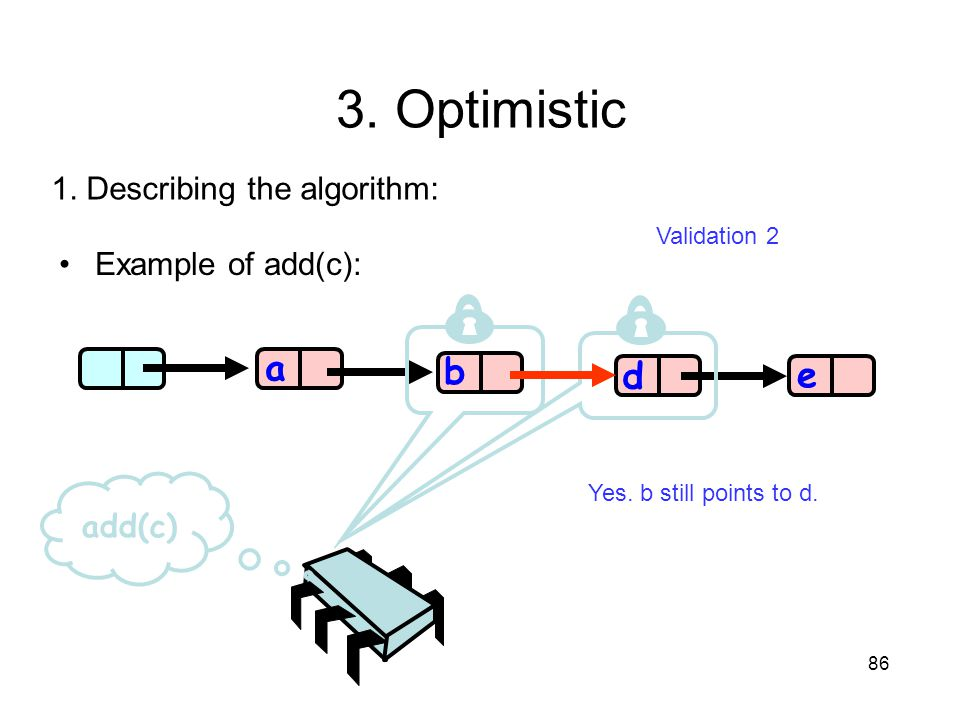 3. Optimistic a b d e 1. Describing the algorithm: Example of add(c):