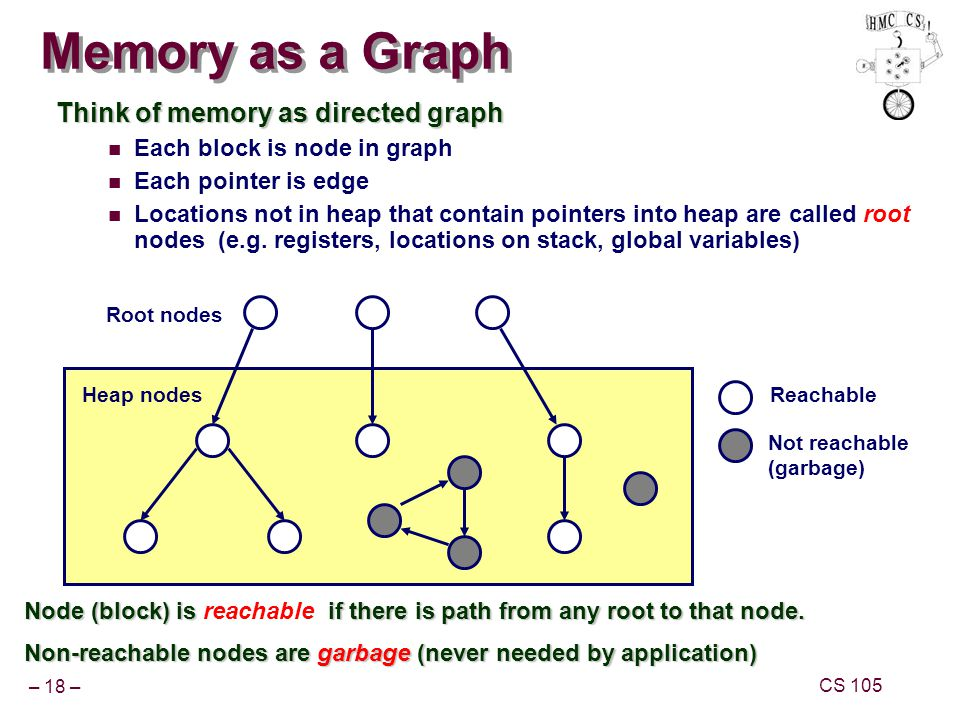 Memory as a Graph Think of memory as directed graph