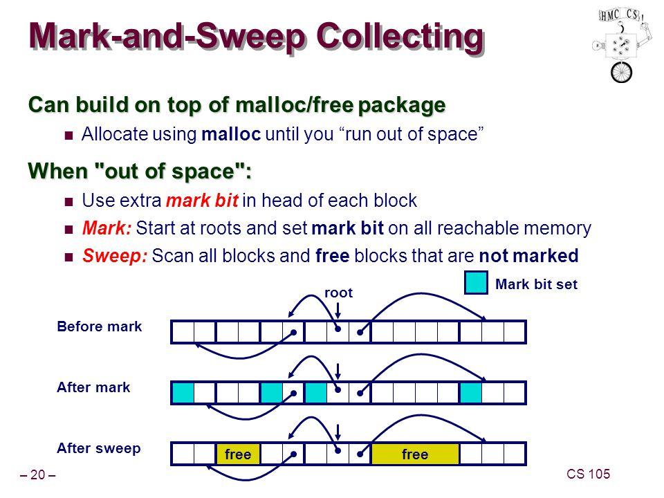 Mark-and-Sweep Collecting