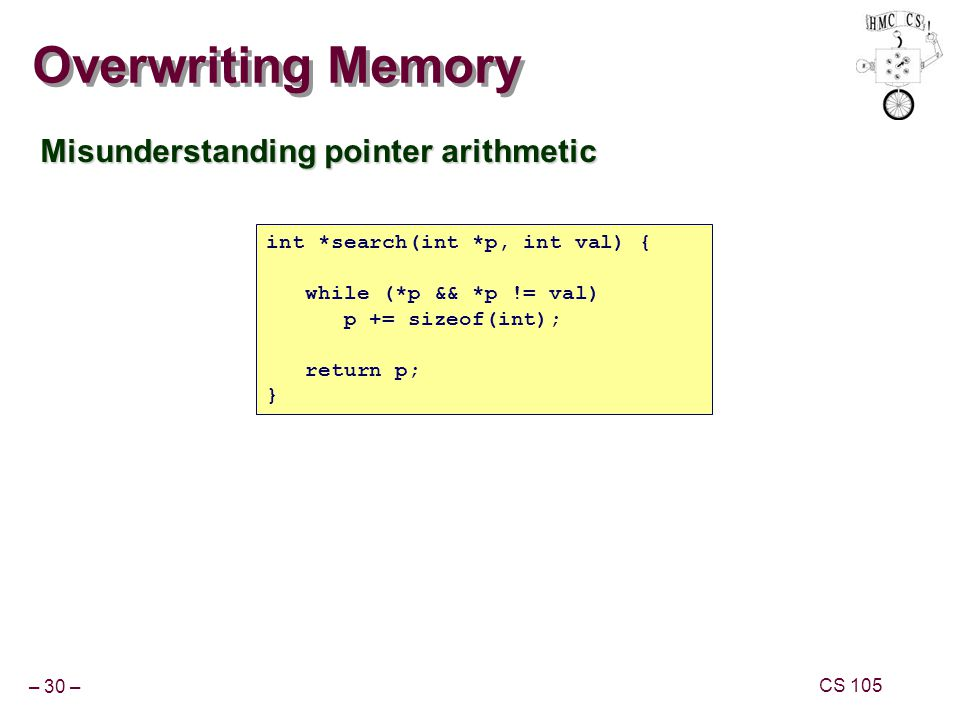 Overwriting Memory Misunderstanding pointer arithmetic